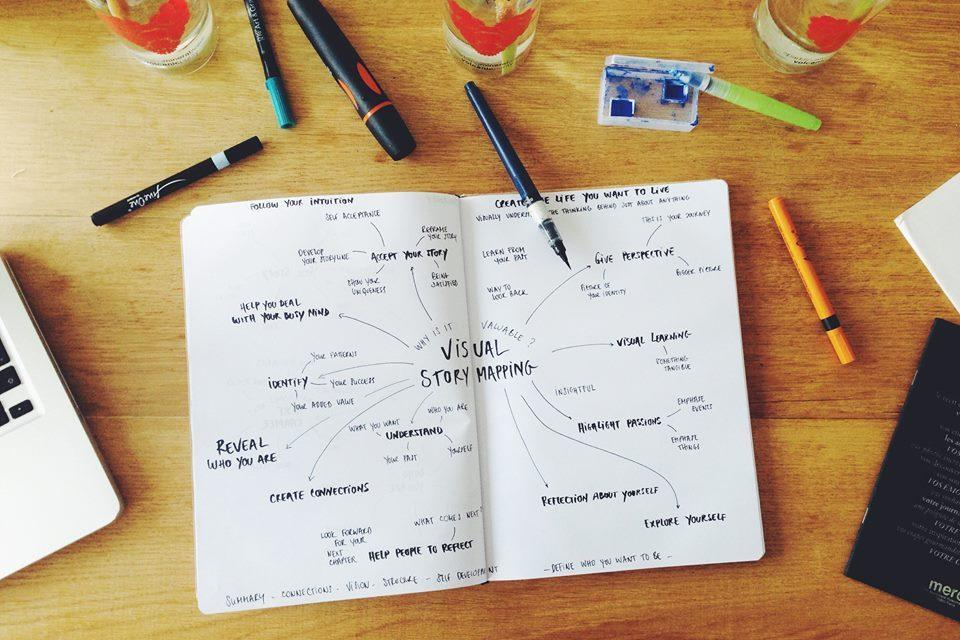 Orientation: Visual Story Mapping